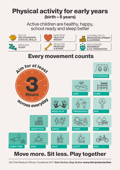 three-hours-activity-infographic